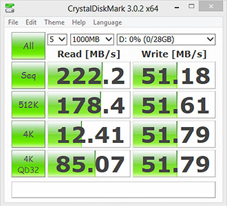CrystalDiskMark Bench Results