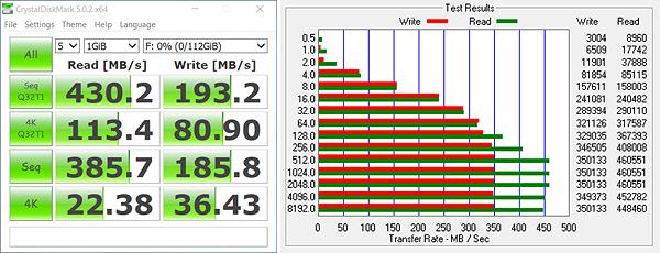 Mobile SSD | Solid State Drives | MyDigitalSSD com